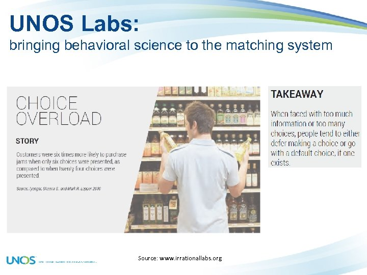 UNOS Labs: bringing behavioral science to the matching system Source: www. irrationallabs. org