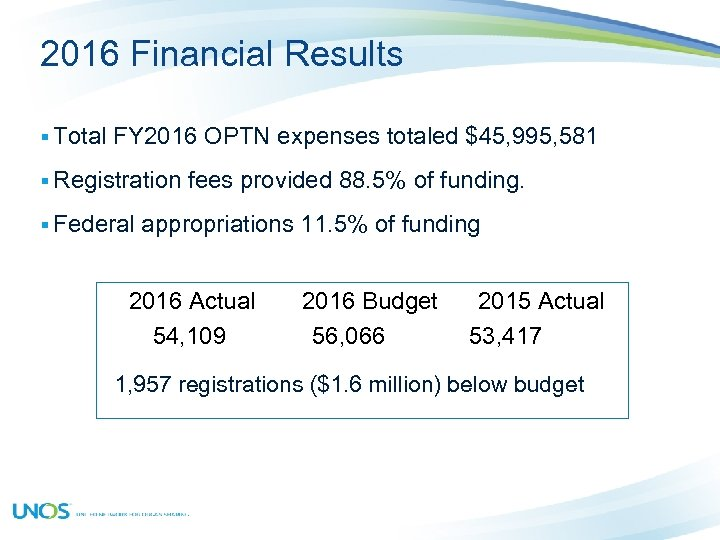 2016 Financial Results § Total FY 2016 OPTN expenses totaled $45, 995, 581 §