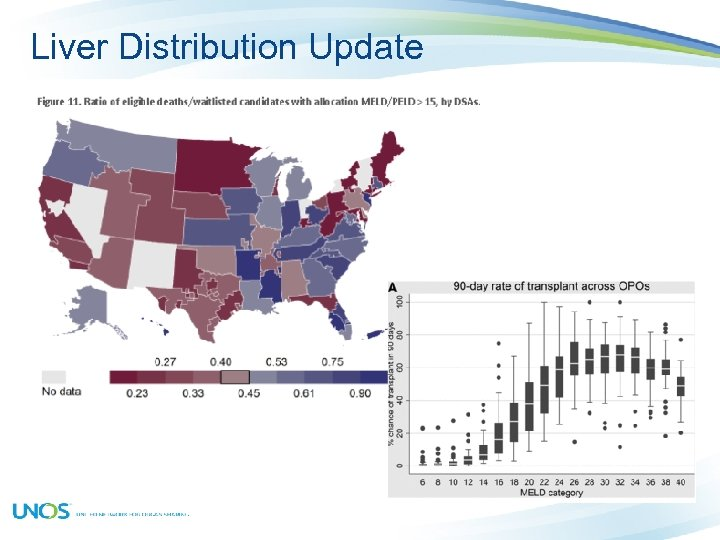 Liver Distribution Update