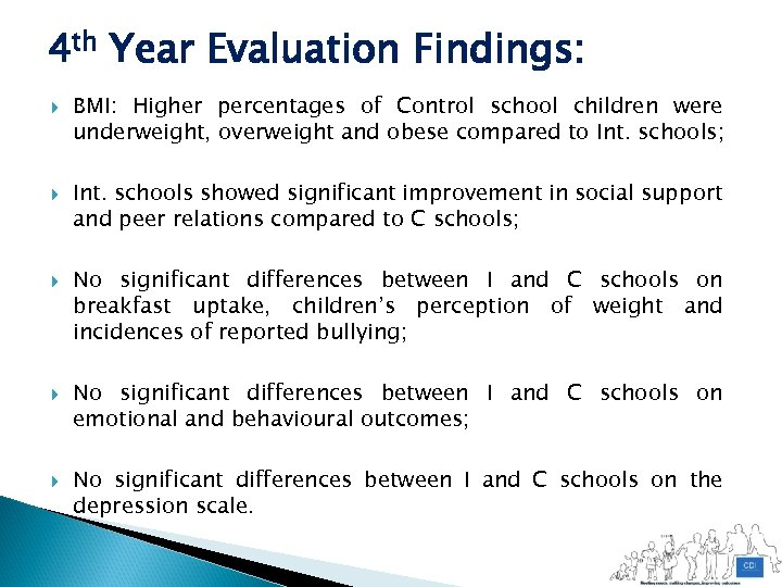 4 th Year Evaluation Findings: BMI: Higher percentages of Control school children were underweight,