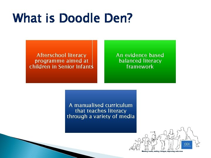What is Doodle Den? Afterschool literacy programme aimed at children in Senior Infants An