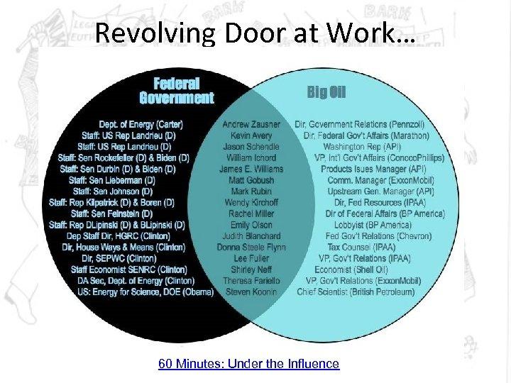 Revolving Door at Work… 60 Minutes: Under the Influence