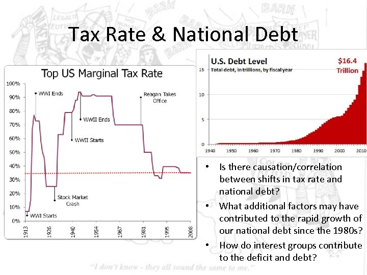 Tax Rate & National Debt • Is there causation/correlation between shifts in tax rate
