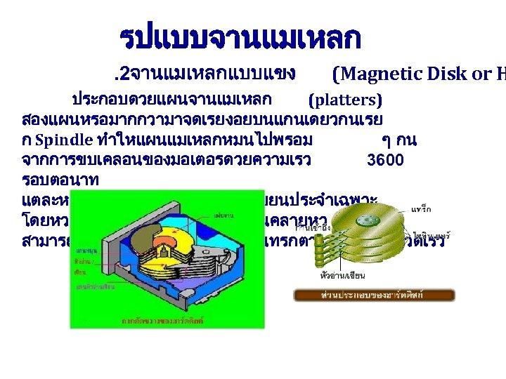รปแบบจานแมเหลก. 2จานแมเหลกแบบแขง (Magnetic Disk or H ประกอบดวยแผนจานแมเหลก (platters) สองแผนหรอมากกวามาจดเรยงอยบนแกนเดยวกนเรย ก Spindle ทำใหแผนแมเหลกหมนไปพรอม ๆ กน
