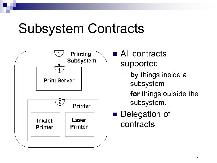 Subsystem Contracts 1 Printing Subsystem n 1 ¨ by things inside a subsystem ¨
