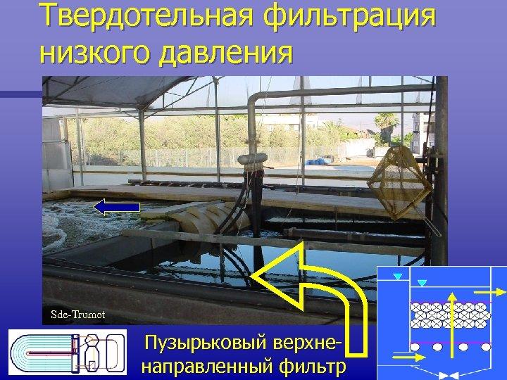 Твердотельная фильтрация низкого давления Sde-Trumot Пузырьковый верхненаправленный фильтр