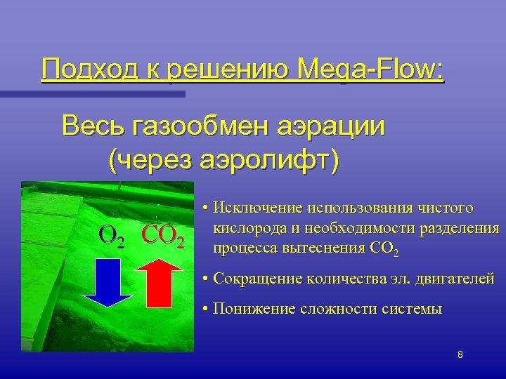 Подход к решению Mega-Flow: Весь газообмен аэрации (через аэролифт) O 2 CO 2 •