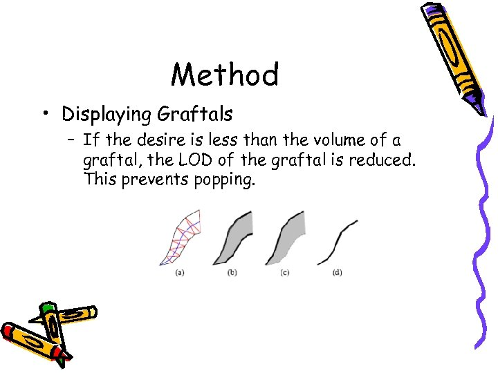 Method • Displaying Graftals – If the desire is less than the volume of