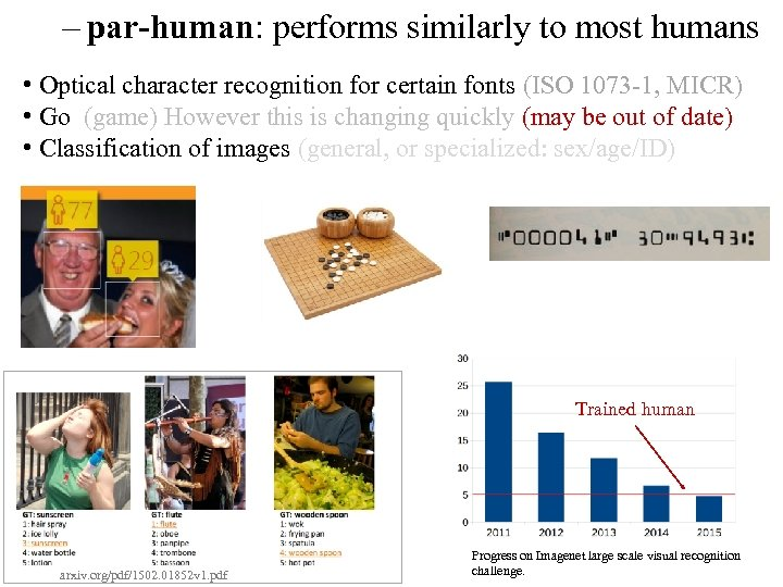 – par-human: performs similarly to most humans • Optical character recognition for certain fonts