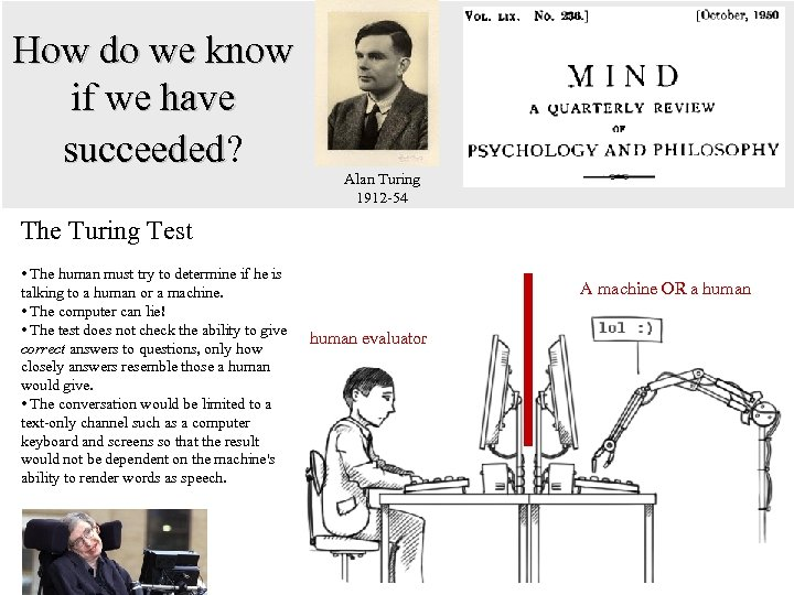 How do we know if we have succeeded? succeeded Alan Turing 1912 -54 The