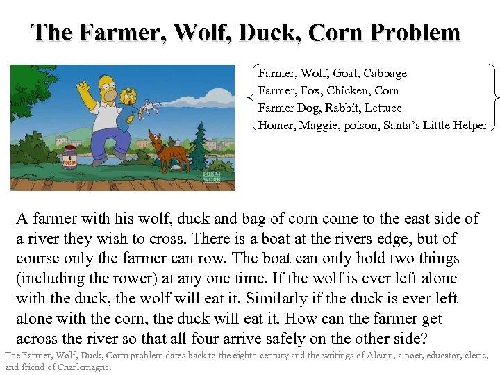 The Farmer, Wolf, Duck, Corn Problem Farmer, Wolf, Goat, Cabbage Farmer, Fox, Chicken, Corn