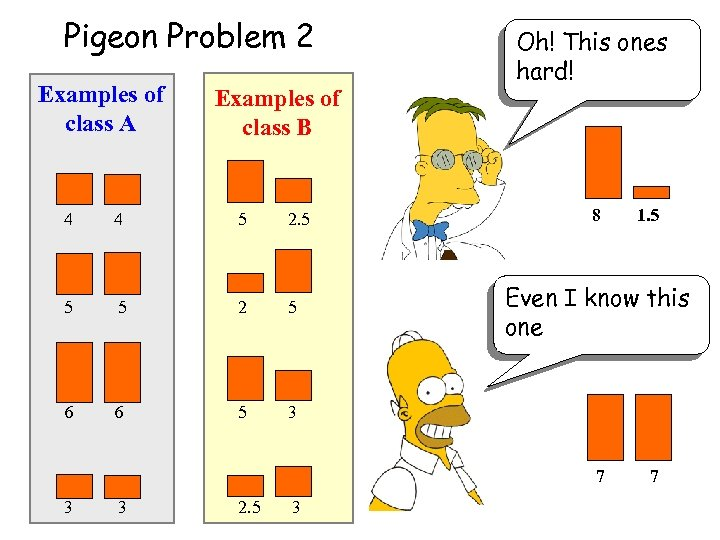 Pigeon Problem 2 Examples of class A Examples of class B 4 4 5