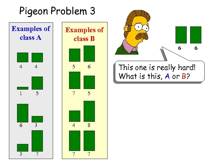 Pigeon Problem 3 Examples of class A Examples of class B 6 4 4