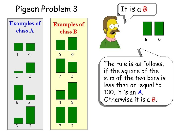 Pigeon Problem 3 Examples of class A It is a B! Examples of class