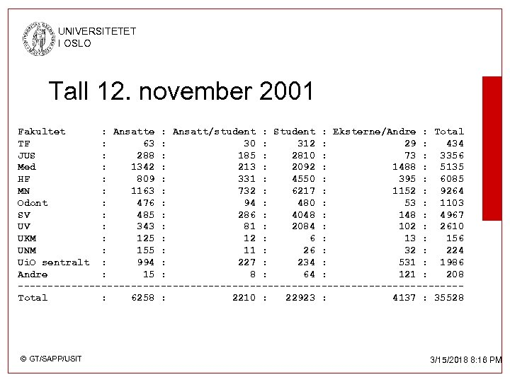 UNIVERSITETET I OSLO Tall 12. november 2001 Fakultet : Ansatte : Ansatt/student : Student