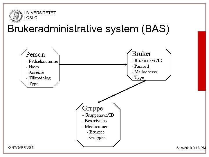UNIVERSITETET I OSLO Brukeradministrative system (BAS) Bruker Person - Brukernavn/ID - Passord - Mailadresse