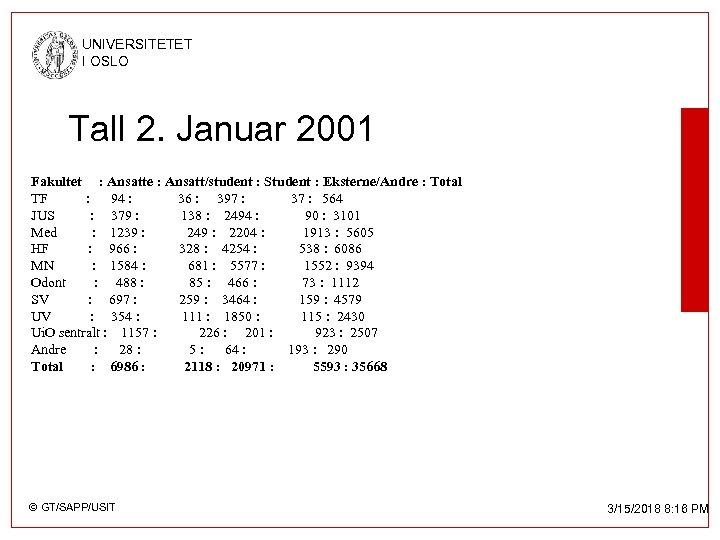 UNIVERSITETET I OSLO Tall 2. Januar 2001 Fakultet : Ansatte : Ansatt/student : Student