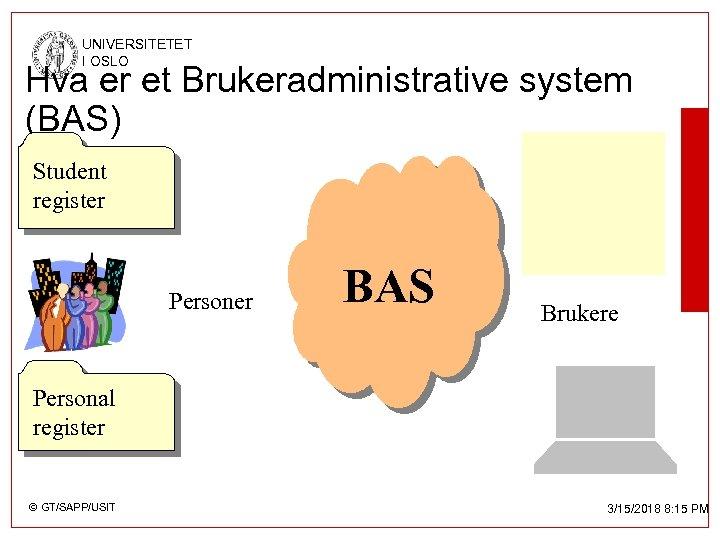 UNIVERSITETET I OSLO Hva er et Brukeradministrative system (BAS) Student register Personer BAS Brukere