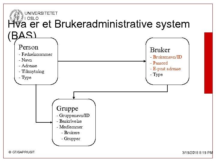 UNIVERSITETET I OSLO Hva er et Brukeradministrative system (BAS) Person Bruker - Fødselsnummer -