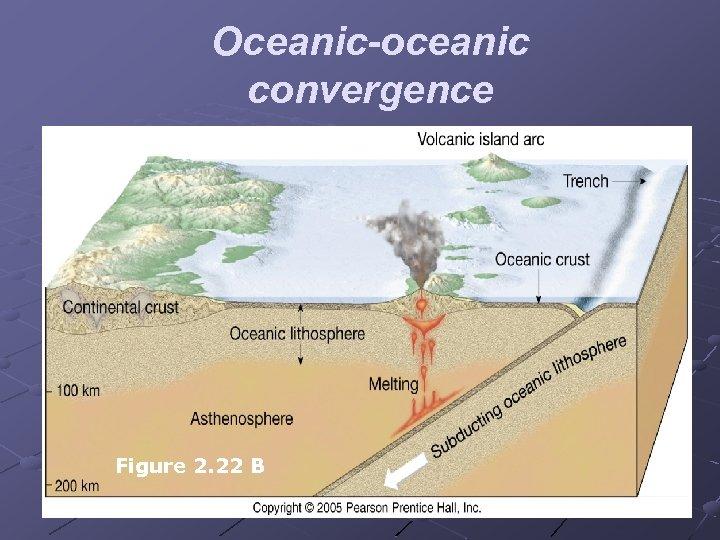 Oceanic-oceanic convergence Figure 2. 22 B