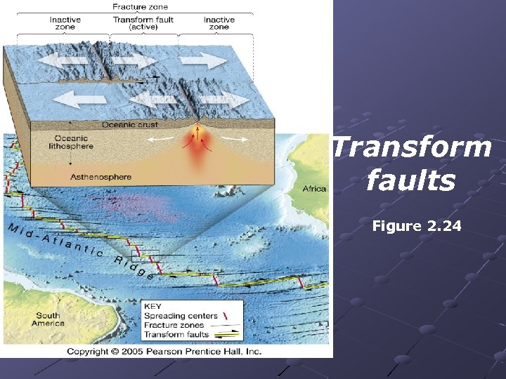 Transform faults Figure 2. 24