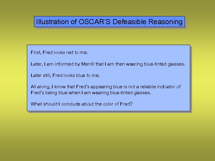 Illustration of OSCAR'S Defeasible Reasoning First, Fred looks red to me. Later, I am