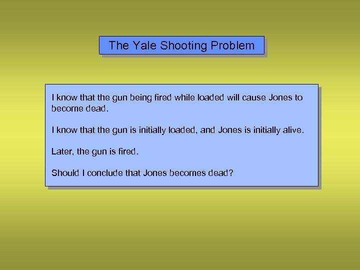 The Yale Shooting Problem I know that the gun being fired while loaded will