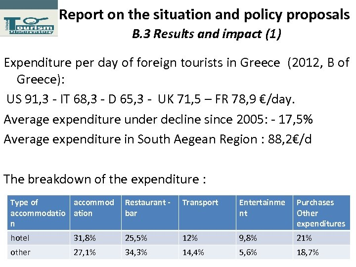 Report on the situation and policy proposals Β. 3 Results and impact (1) Expenditure