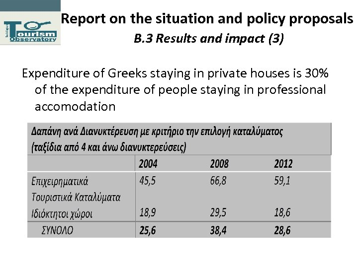 Report on the situation and policy proposals Β. 3 Results and impact (3) Expenditure