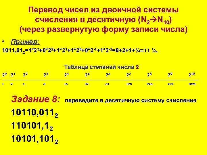 Перевод чисел из двоичной системы счисления в десятичную (N 2 N 10) (через развернутую
