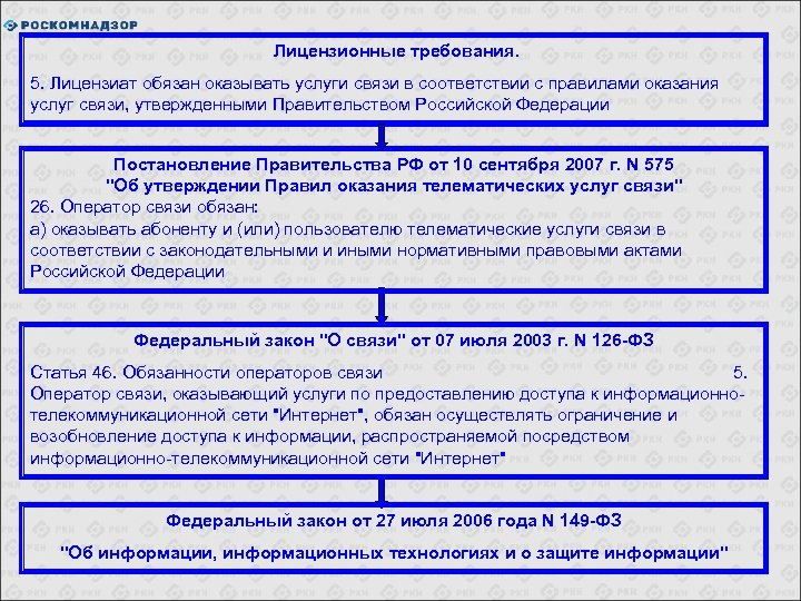 Лицензионные требования. 5. Лицензиат обязан оказывать услуги связи в соответствии с правилами оказания услуг