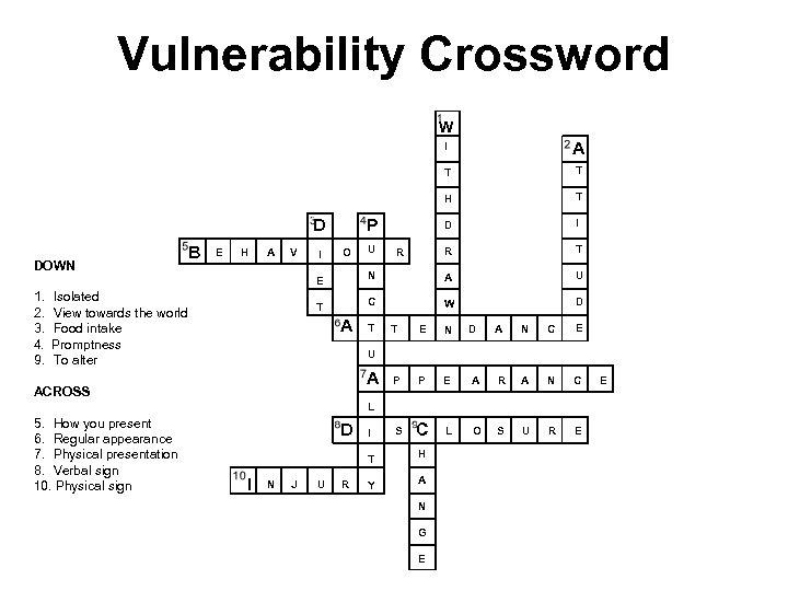 Vulnerability Crossword W I T DOWN B E H A V I O U