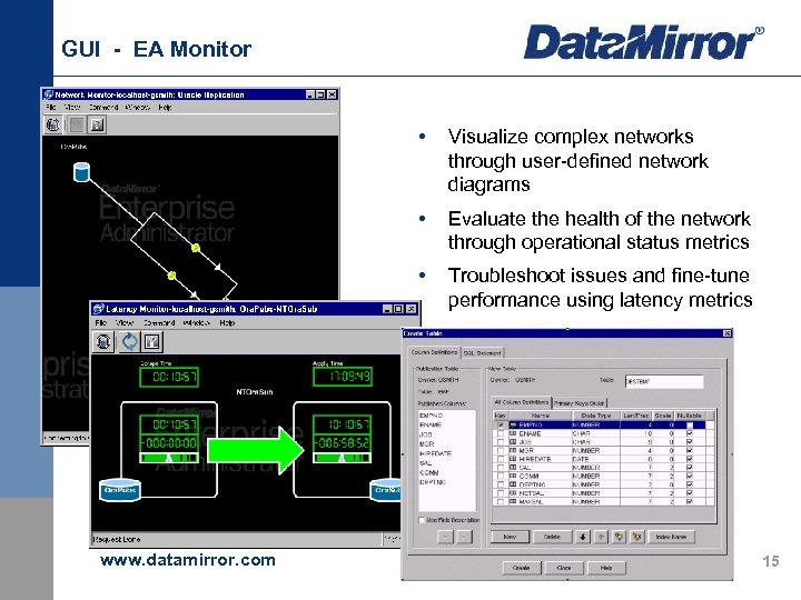 GUI - EA Monitor • • Evaluate the health of the network through operational