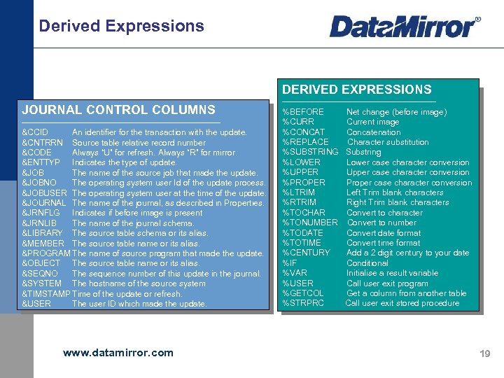 Derived Expressions DERIVED EXPRESSIONS JOURNAL CONTROL COLUMNS -----------------------------------&CCID An identifier for the transaction with
