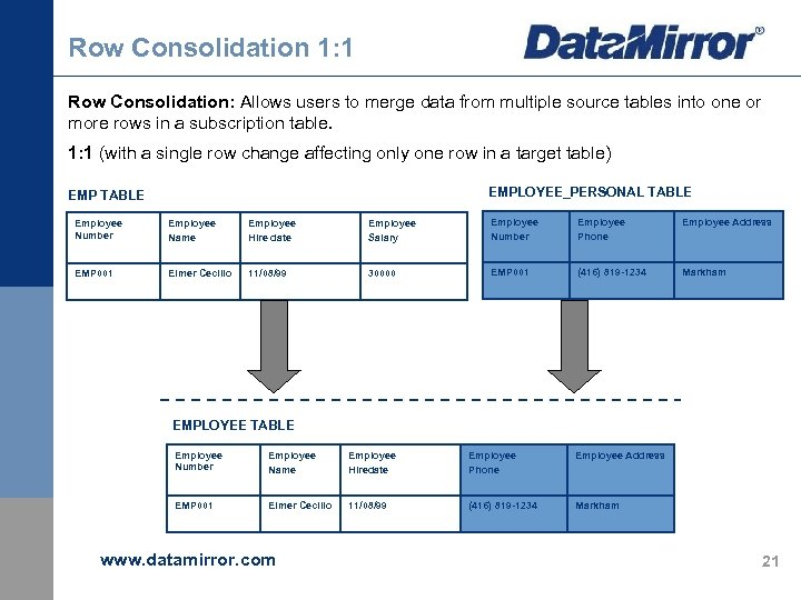 Row Consolidation 1: 1 Row Consolidation: Allows users to merge data from multiple source