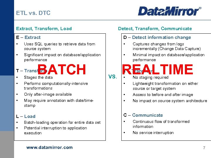 ETL vs. DTC Extract, Transform, Load Detect, Transform, Communicate E – Extract D –