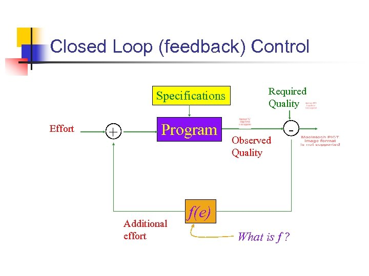 Closed Loop (feedback) Control Specifications Effort + Program Additional effort Required Quality Observed Quality