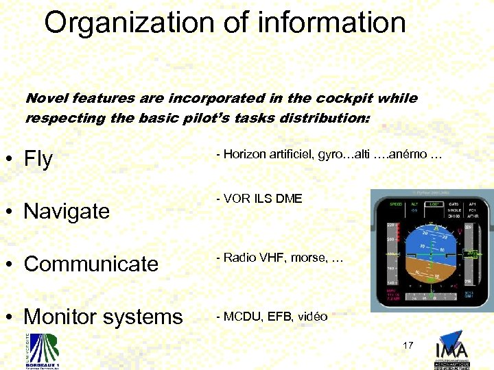Organization of information Novel features are incorporated in the cockpit while respecting the basic