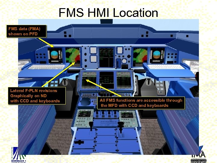 FMS HMI Location FMS data (FMA) shown on PFD Lateral F-PLN revisions Graphically on