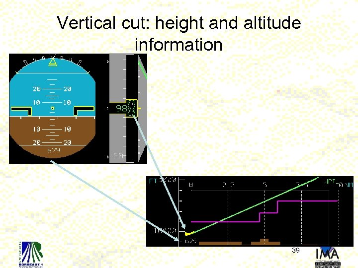 Vertical cut: height and altitude information 39