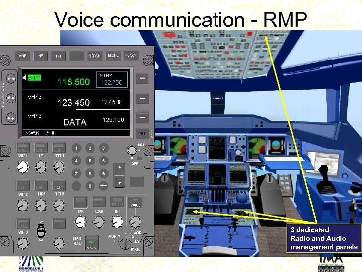 Voice communication - RMP 3 dedicated Radio and Audio management panels 41
