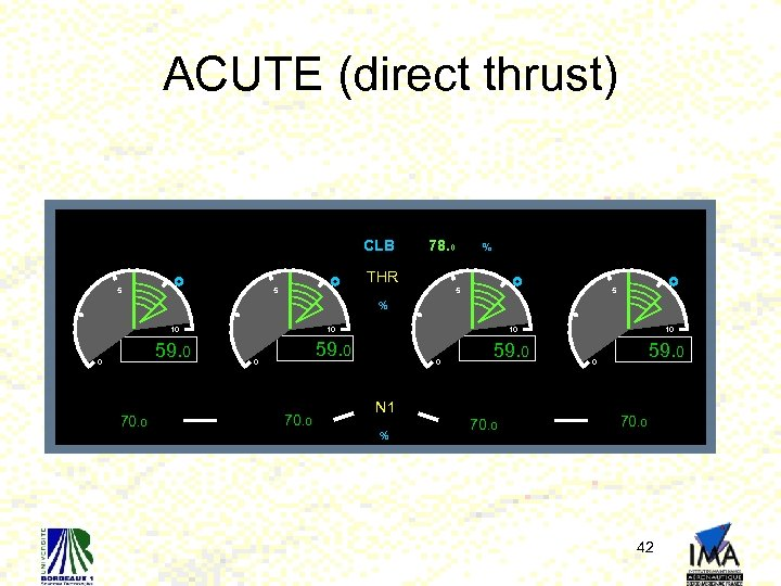 ACUTE (direct thrust) CLB 78. 0 % THR 5 5 % 10 0 59.