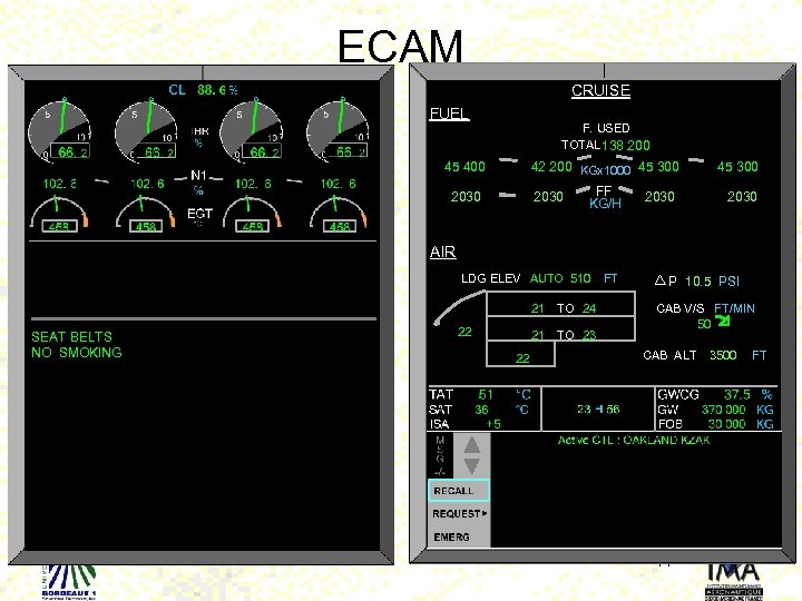 ECAM CRUISE FUEL 45 400 F. USED TOTAL 138 200 42 200 KGx 1000