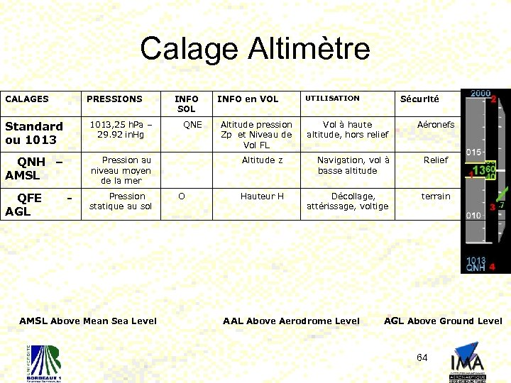 Calage Altimètre CALAGES PRESSIONS Standard ou 1013, 25 h. Pa – 29. 92 in.