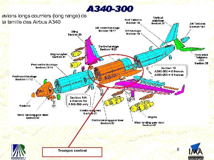 avions longs courriers (long range) de la famille des Airbus A 340 Tronçon central