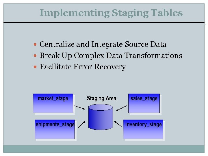 Implementing Staging Tables Centralize and Integrate Source Data Break Up Complex Data Transformations Facilitate