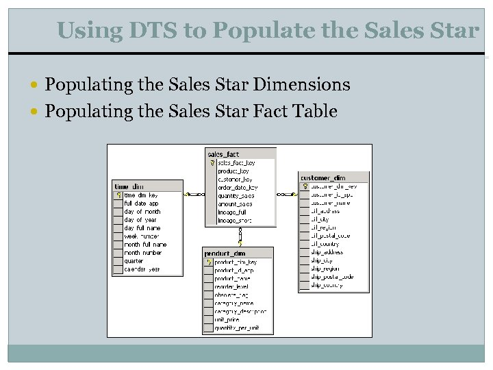Using DTS to Populate the Sales Star Populating the Sales Star Dimensions Populating the