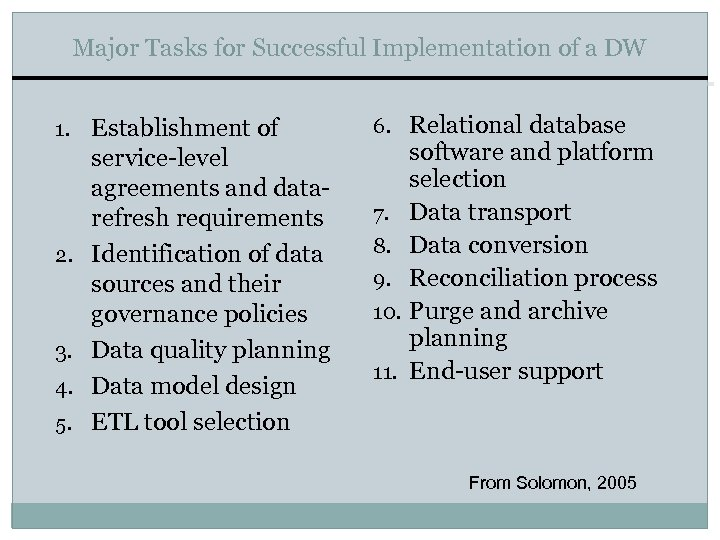 Major Tasks for Successful Implementation of a DW 1. Establishment of 2. 3. 4.