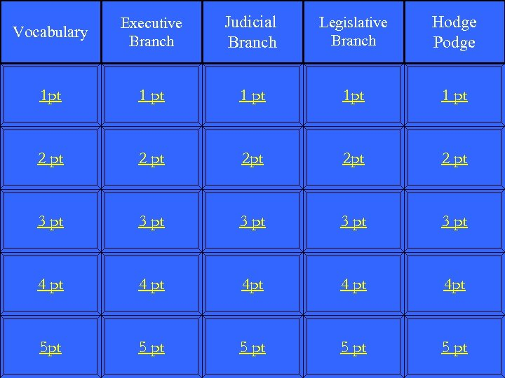 Vocabulary Executive Branch Judicial Branch Legislative Branch Hodge Podge 1 pt 1 pt 2
