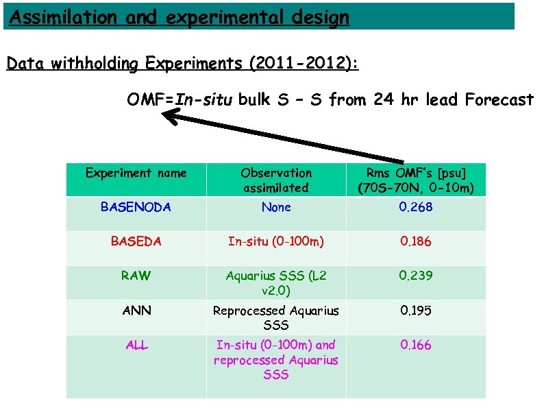 Assimilation and experimental design Data withholding Experiments (2011 -2012): OMF=In-situ bulk S – S